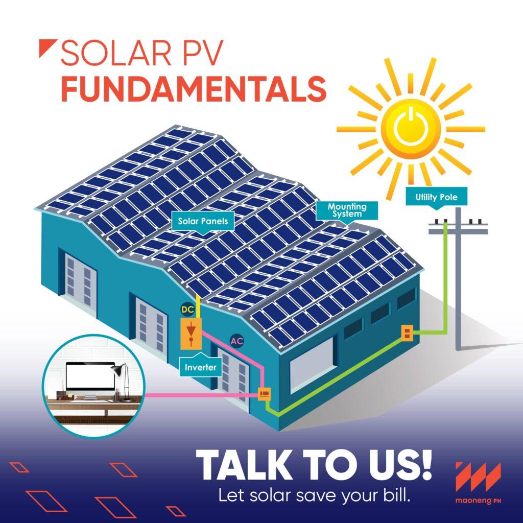 Solar PV System - Explained